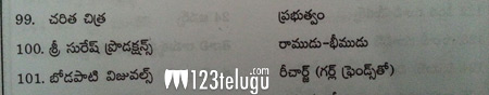Ramudu-Bheemudu-Title